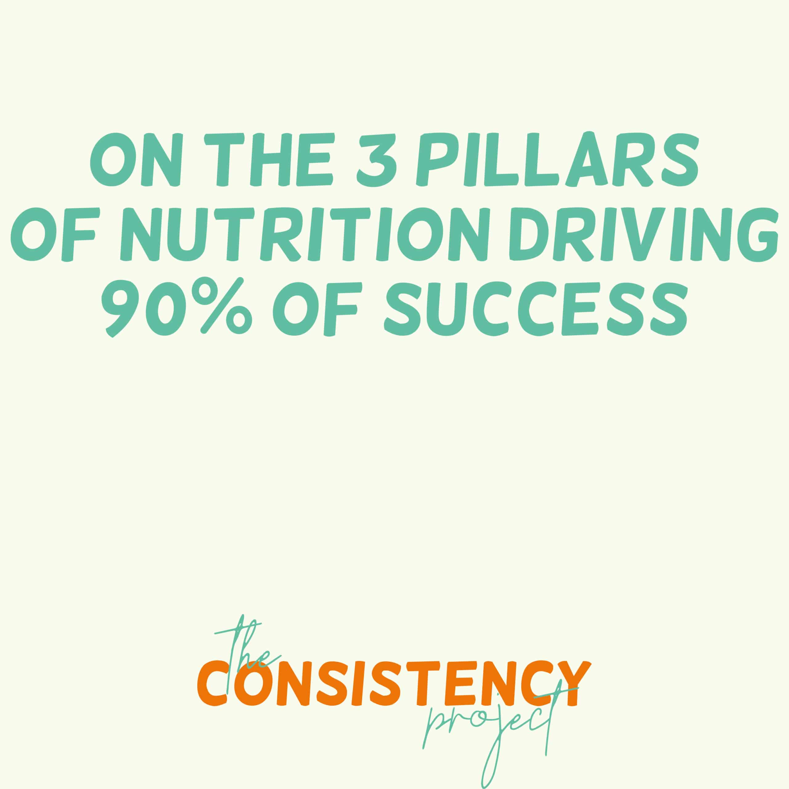 Episode 43: on the 3 Pillars of Nutrition Driving 90% of Success